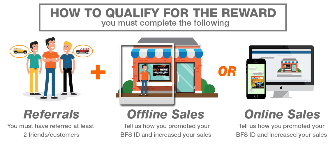 bfs-tips-banner2-steps