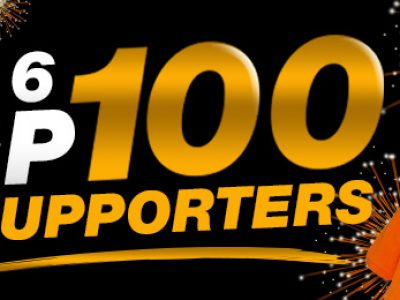 Top 100 BE FORWARD SUPPORTERS in 2016